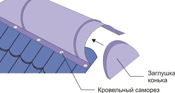 Полукруглый конёк