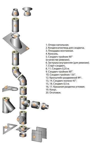 Пример комплектации дымохода