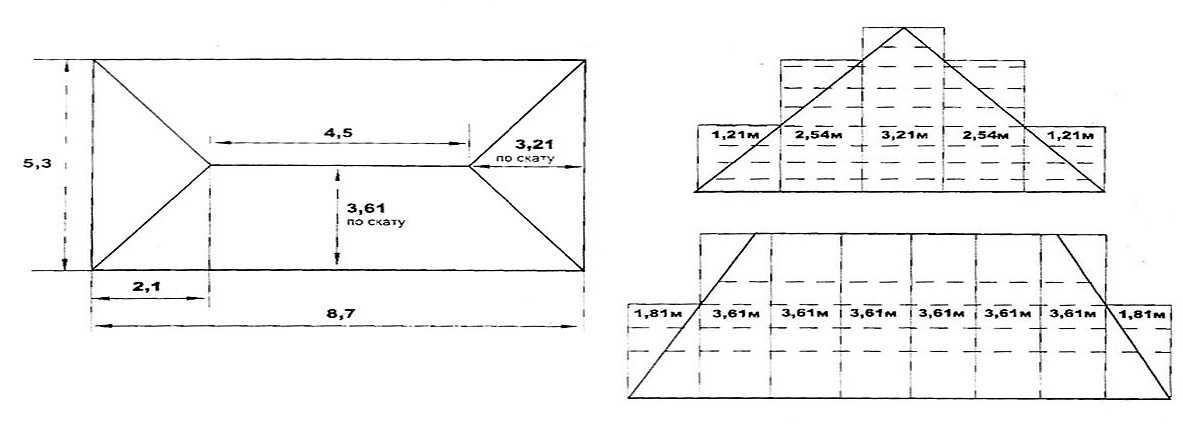 Крыша конвертом своими руками схемы шаблоны 49