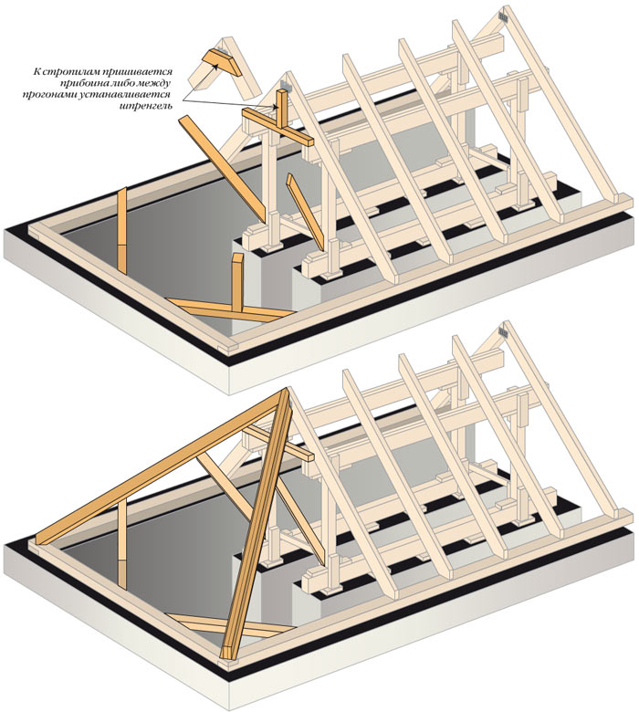 Как сделать трехскатную крышу своими руками 202