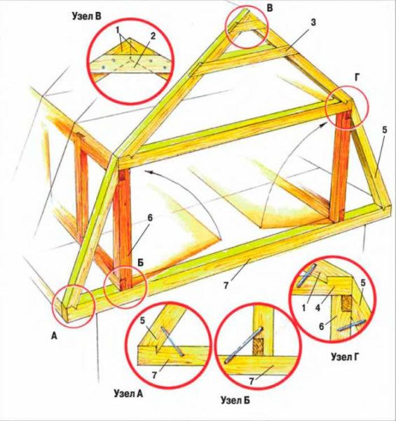 Схема креплений в узлах ломаной крыши