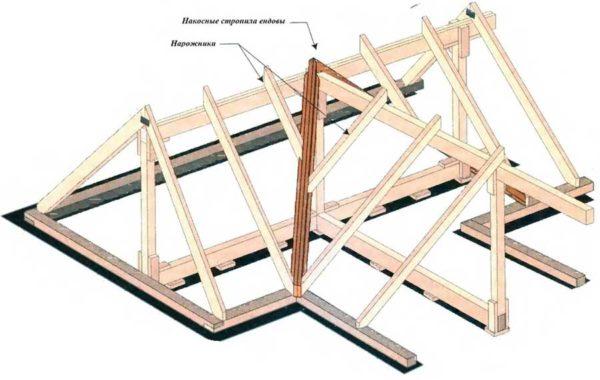 Стропила T-образной крыши