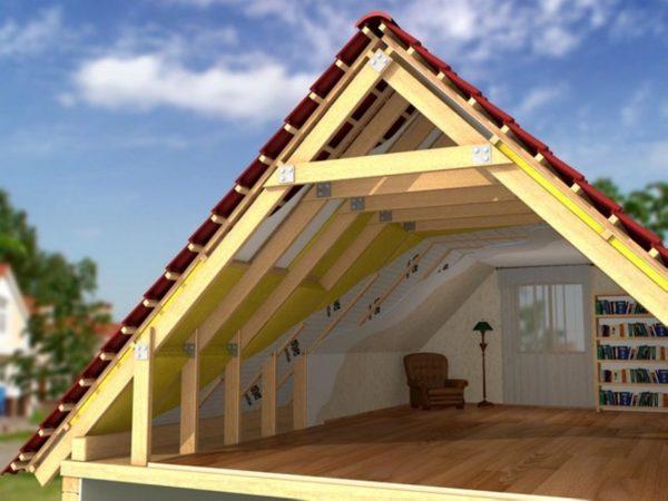 Проект двухскатной крыши жилого дома