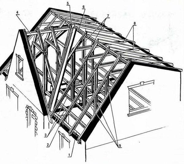 Каркас многощипцовой крыши