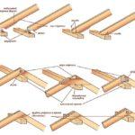 Способы установки и соединения стропил