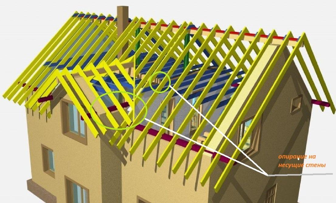 Стропильная система крыши: типовые узлы, виды для различных .