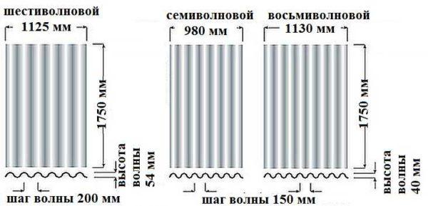 Размеры шифера