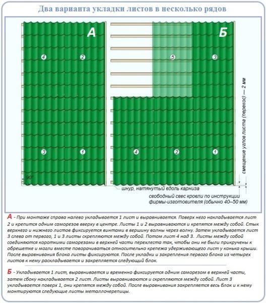 Схема расположения металлочерепицы по порядку монтажа