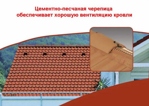 Крыша из черепицы и фрагмент конька