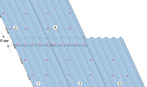 Пример нахлёста листов по длине