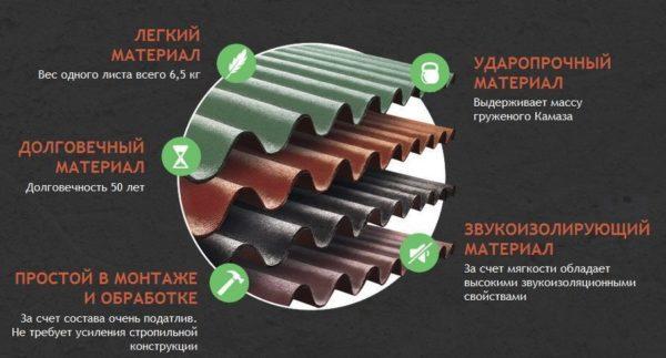 Преимущества полимерпесчаного шифера