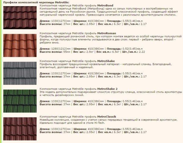 Разновидности композитной металлочерепицы