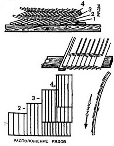 Направление рядов щепы