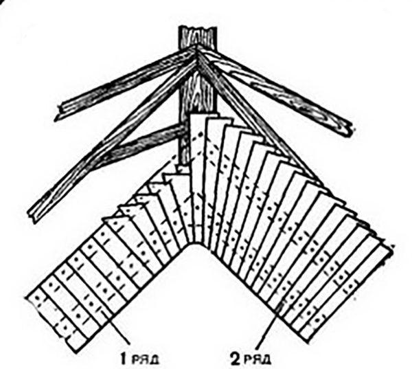 Укладка ендовы веером