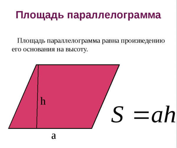 Формула для определения площади ската в форме параллелограмма
