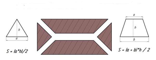 Формула для определения площади трапециевидного ската