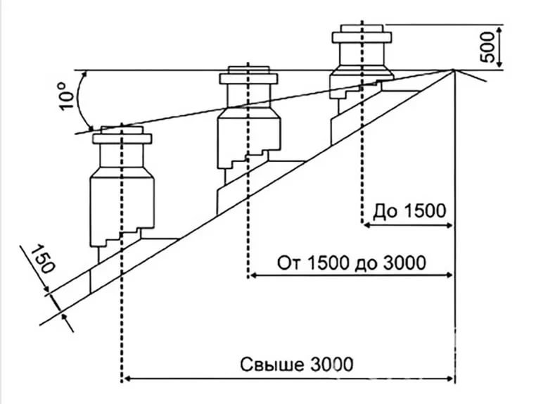 kiturami дымоход 80