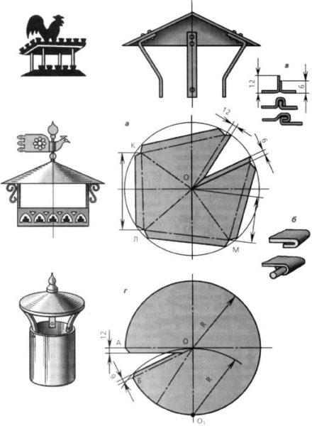 Схема изготовления дымника