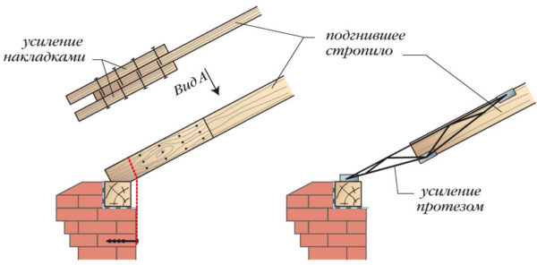 Схема ремонта стропильной системы