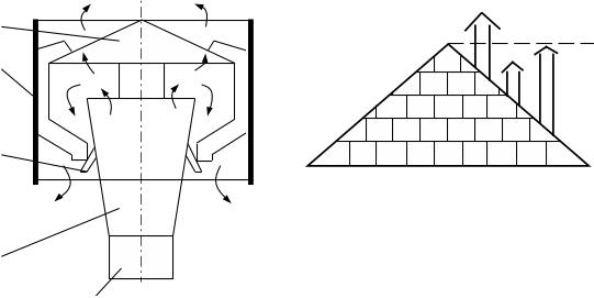 Принцип работы дефлектора