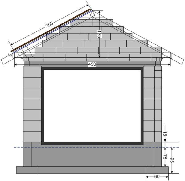 Схема устройства бесстропильной системы гаража
